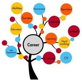 Sample resume child care